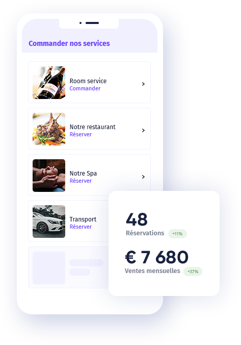 Logiciel Concierge - Upsell, ventes de services additionnels